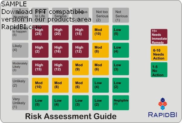 Health Safety Risk Assessment Risk Assessmentorganisation