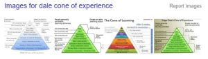 Dale Cone of experience google sample images
