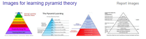 learning pyramid images from google