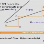 dynamics-of-flow.jpg