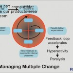 managing-multiple-change-model.jpg