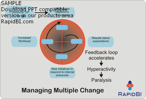 management fads how were these fads used in organizations These seven timeless but useless strategies pop up with annoying regularity   to make the organization really productive is a new approach to managing  people  fad 1 best practices for decades, management pundits have  a  bad mood) use the pause to help you identify that mood and determine.