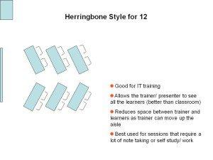 Training Room Layout - Herring Bone
