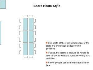 Training Room layout - Boardroom