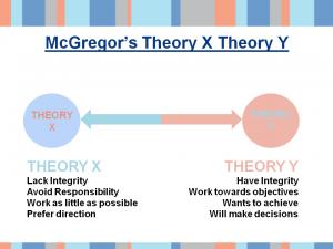 McGregor theory X Y