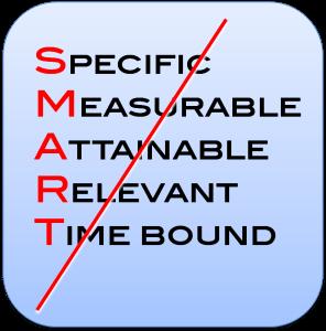 End of SMART Goals?