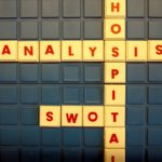 SWOT Analysis in Nursing & Health care