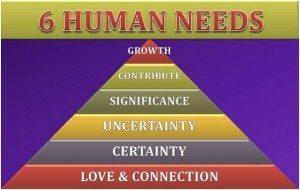 six human needs
