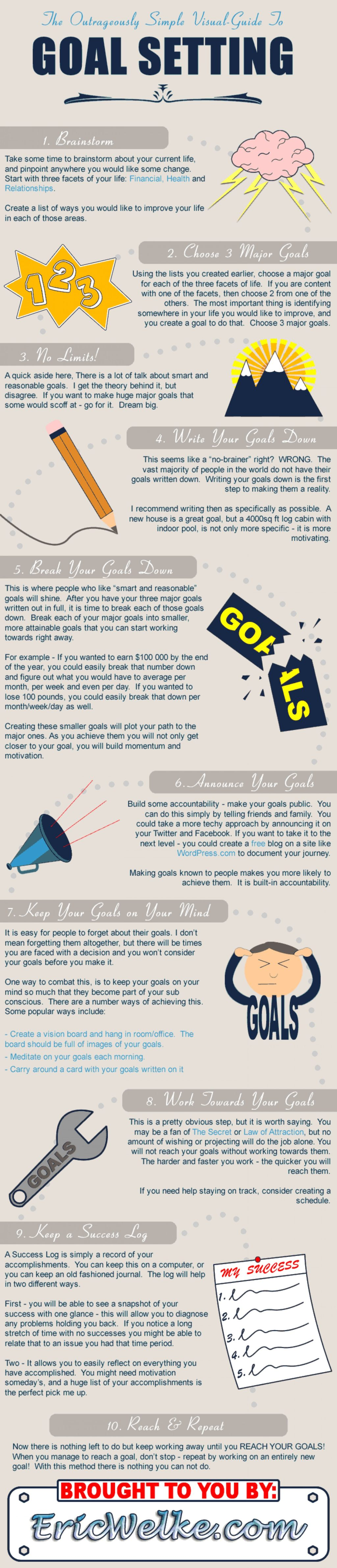 the-outrageously-simple-visualguide-to-goal-setting-infographic