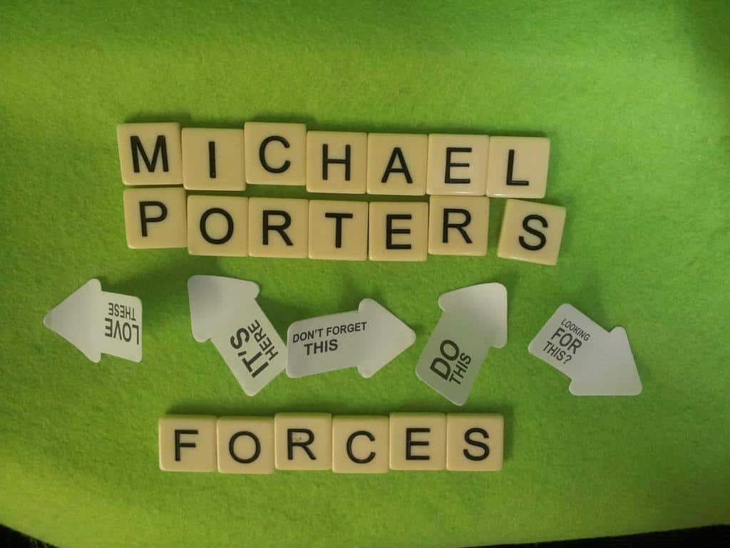 michael e porter five competitive forces essay Porter's five forces model (1979) was introduced as a strategy tool aiming to analyze the immediate competitive environment of individual industries having been developed as an industry analysis framework, the five forces model, considers the specific forces that determine competition the impact of these five factors.