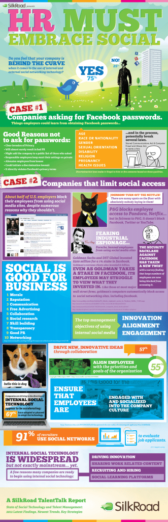 HR social infographic