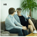 Aligning HR to the Organization