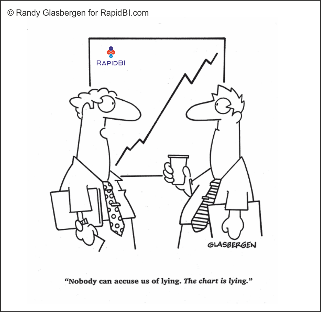 RapidBI Daily Cartoon #36