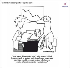 RapidBI Daily Cartoon #39