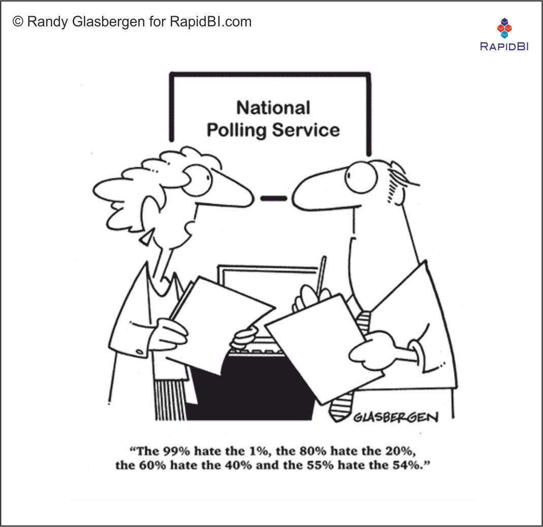 RapidBI Daily Cartoon #87