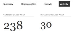 LinkedIn Group statistics