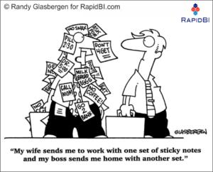 RapidBI Daily Business Cartoon #129