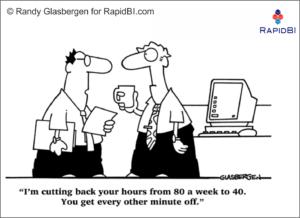 RapidBI Daily Business Cartoon #132