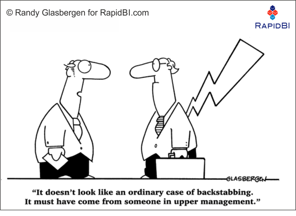 RapidBI Daily Business Cartoon #144