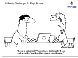 RapidBI Daily Business Cartoon #165