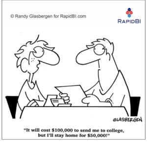 RapidBI Daily Business Cartoon #190
