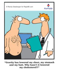 RapidBI Daily Business Cartoon #195
