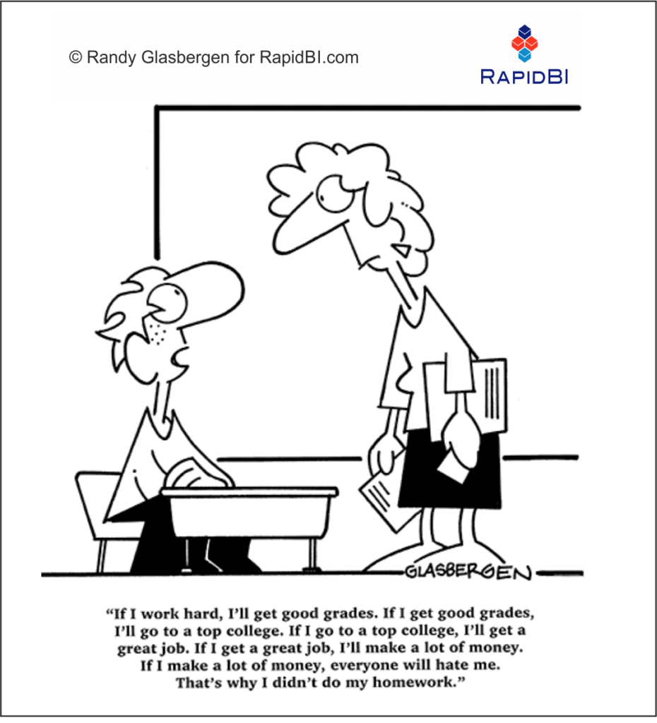 RapidBI Daily Business Cartoon #202