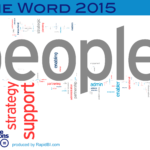 Human Resources #oneword #HR #CIPD