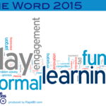 Gamification – #oneword #CIPD #HR