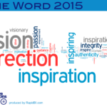 one-word-2015-leadership