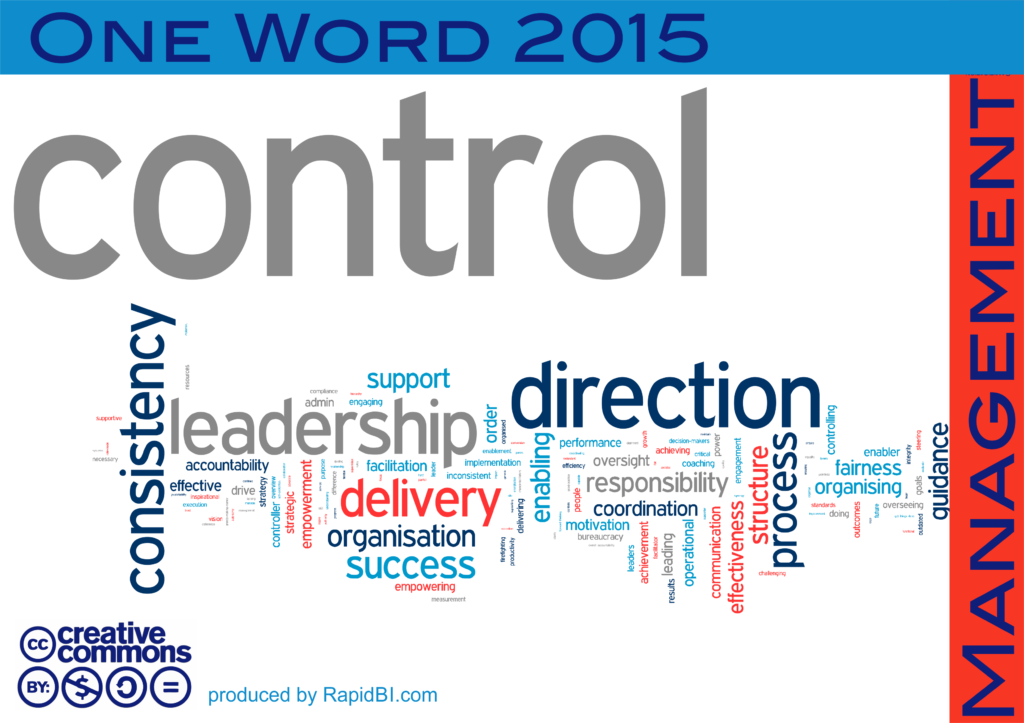 one-word-2015-management
