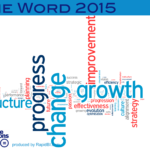 Organisational Development – #oneword #HR #CIPD