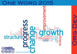 one-word-2015-od