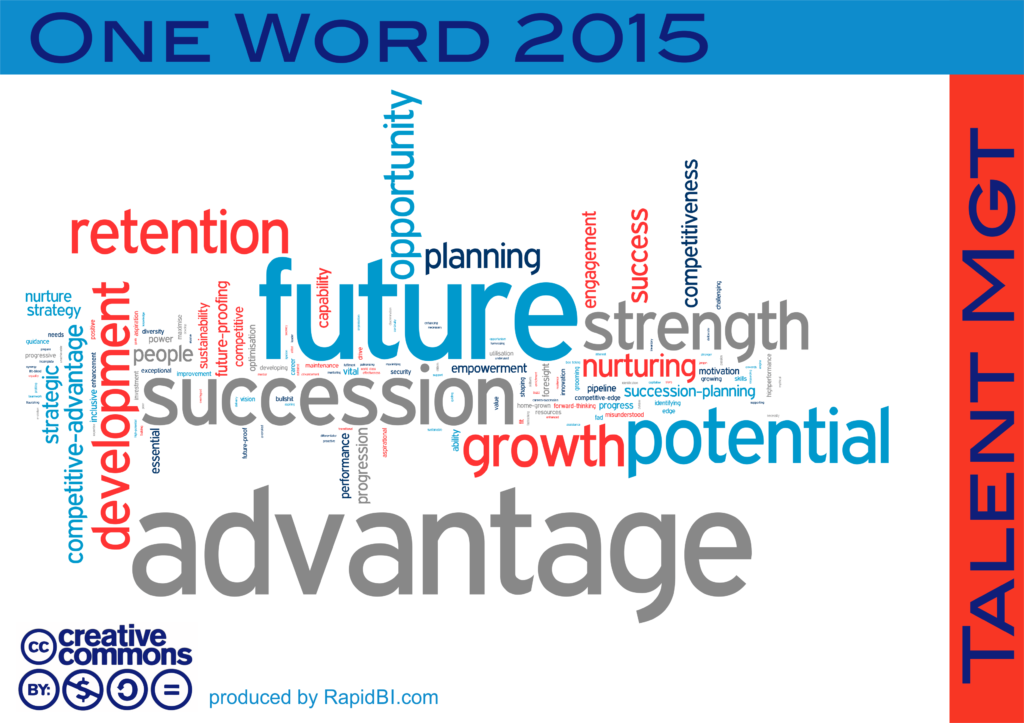 one-word-2015-talent-management