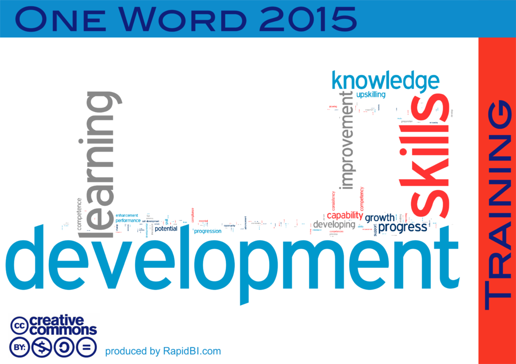 one-word-2015-training
