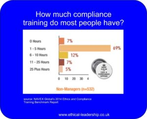 Compliance ethical training