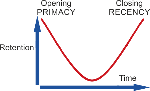 recency effect primacy effect model RapidBI