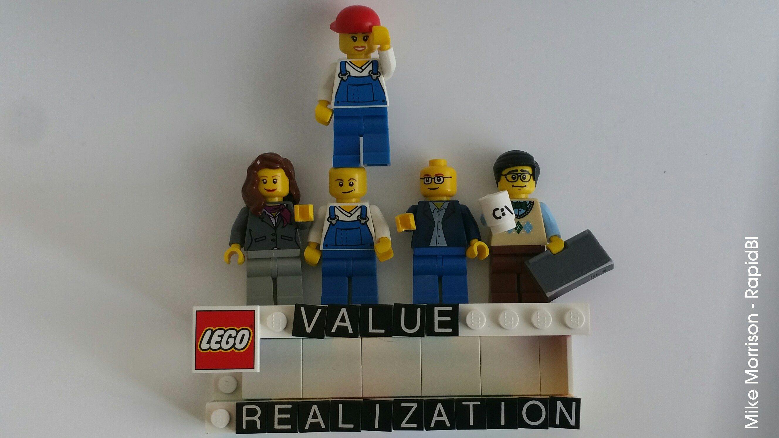 Business Value Realization Bvr Rapidbi