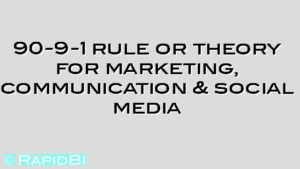 90-9-1 rule or theory for marketing, communication & social media