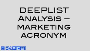 DEEPLIST Analysis – marketing acronym