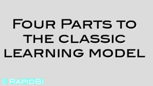 Four Parts to the classic learning model