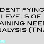Identifying levels of Training Needs Analysis (TNA) #hrblog