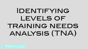 Identifying levels of training needs analysis (TNA)