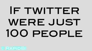If twitter were just 100 people