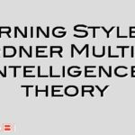 Learning Styles – Gardner Multiple Intelligence theory