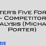 Porter's Five Forces – Competitor Analysis (Michael Porter)