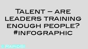 Talent – are leaders training enough people? #infographic