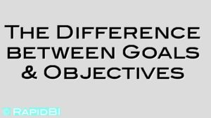 The Difference between Goals & Objectives