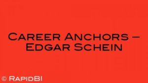 Career Anchors – Edgar Schein