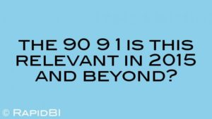 the 90 9 1 is this relevant in 2015 and beyond?